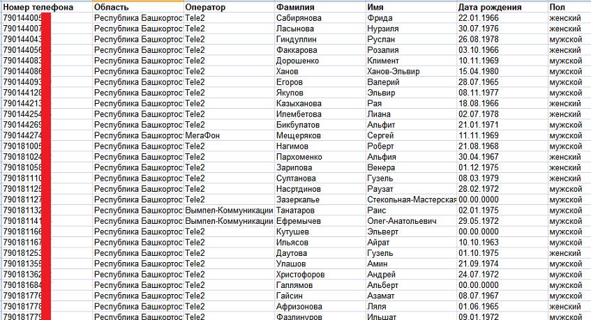 москва база данных телефонных номеров